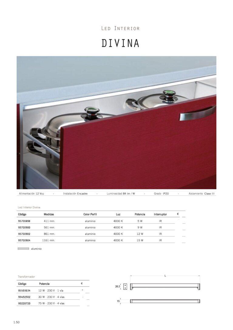 Sistema de luz para interiores de muebles de cocina